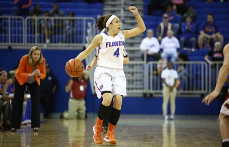 Florida Gators Women's Basketball defeats Georgetown