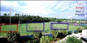 PracticeFootballField