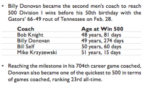 Billy Donovan's Race to 500